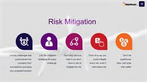 risk mitigation plan template risk mitigation plan studies slide design slidemodel