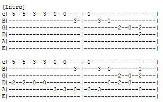 testo guerra di piero fabrizio de andr 233 archivi spartiti per chitarra