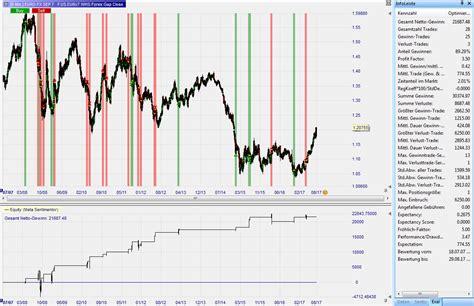 Forex Gap forex gap trading strategie godmodetrader