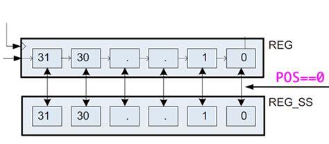 when is pattern interrupt useful lpc43xx sgpio dma and interrupts 爱程序网