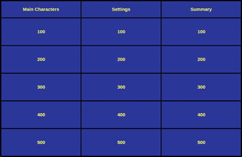 jeopardy template keynote 6 free ppt documents download