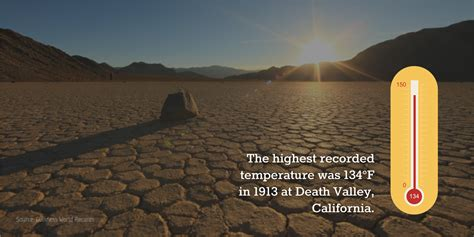 What Is The Highest Temperature Recorded In Valley How To Create Visual Statistics Using Data Widgets Visual Learning Center By Visme
