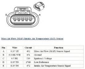 intake air temperature sensor location 2005 honda ex get free image about wiring diagram