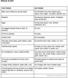 whole 30 diet ibs freedom