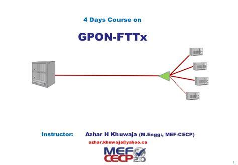 gabinete meaning gpon fttx training