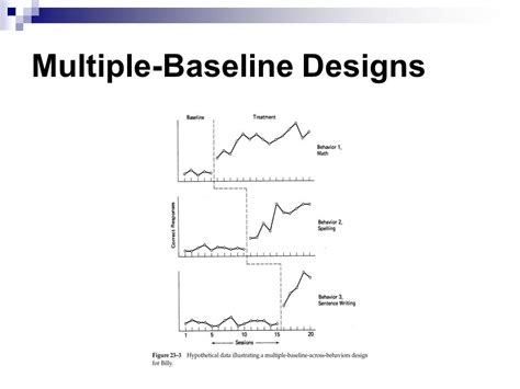 design baseline definition behavioral assessment initial considerations ppt video