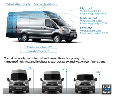 2015 ford transit available configurations egmcartech