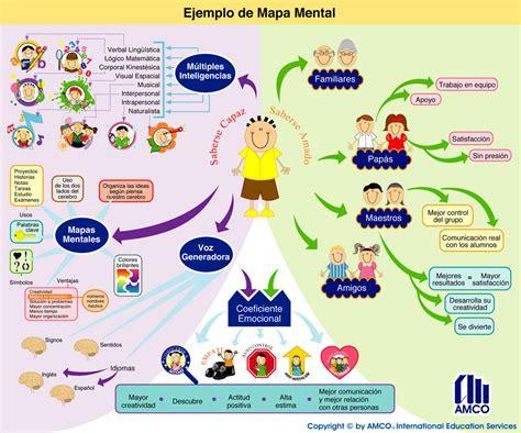crear imagenes mentales mapa mental sobre desarrollo personal autismo asperger