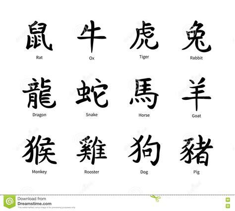 new year letters meaning new year letters meaning 28 images zodiac symbols