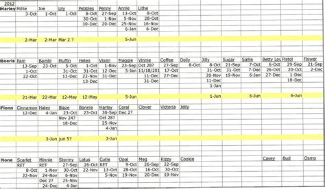 Cattle Spreadsheets For Records Onlyagame Cattle Management Excel Template