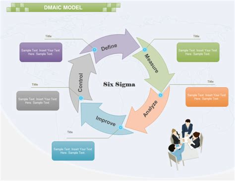 Dmaic Model Free Dmaic Model Templates Dmaic Template