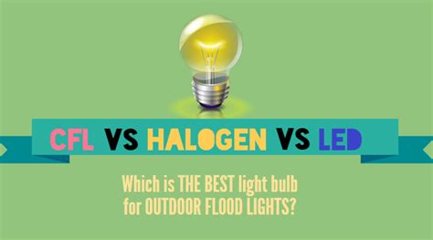 Cfl Halogen And Led Light Bulb Comparison Operation And Which Is Better Cfl Or Led Light Bulbs