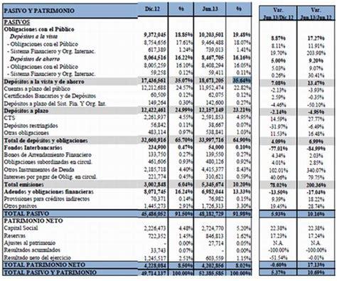 estado de cuenta continental banco continental estado de cuenta