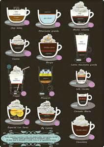 tipos de caf 233 s que se ofrecen en las saras cafeter 237 a y pasteler 237 a ubicada en mart 237 n coronado