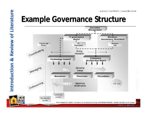 it governance in higher education institutions in the