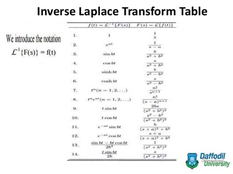 Laplace Tables by Inverse Laplace Transform Pdf Pictures To Pin On