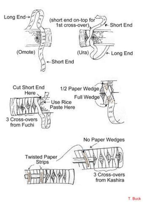 cortana how do you do a samurai knot how to do a battle wrap ito for a katana