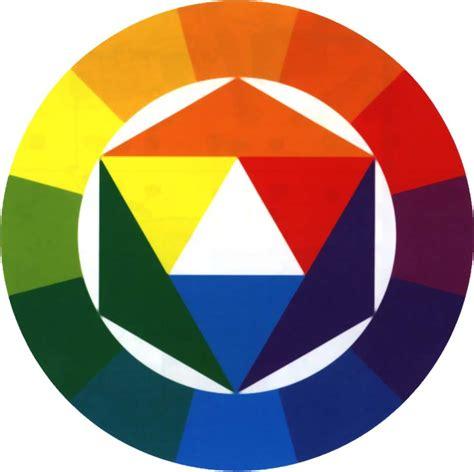 cercle chromatique choisir ses couleurs en d 233 coration