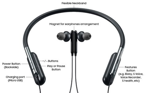 samsung u flex manual samsung u flex headphones equipped with premium sound technology designed to flex with