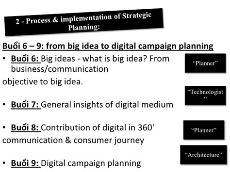 Strategic Planning Course Outline by Digital Strategic Planning Course Outline Aiim 2012 June