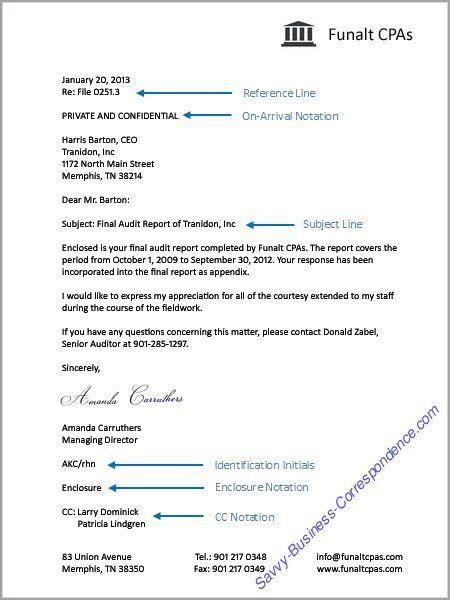 Business Letter Format Re Subject Business Letter With Additional Letter Elements Reference