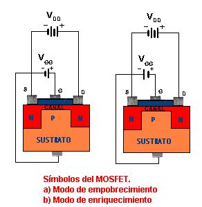 transistor mosfet tutorial transistor and mosfet tutorial 28 images npn transistor tutorial the bipolar npn transistor