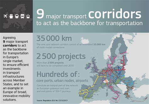 intern europe transport infographics european commission