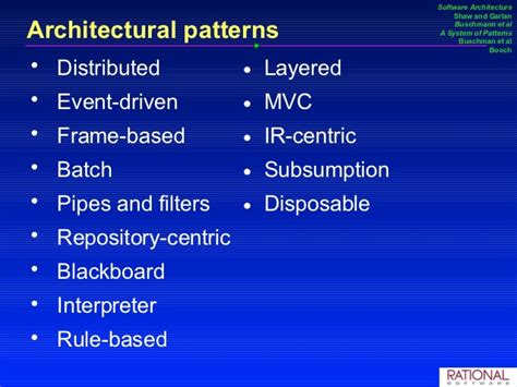 repository pattern filter architecture