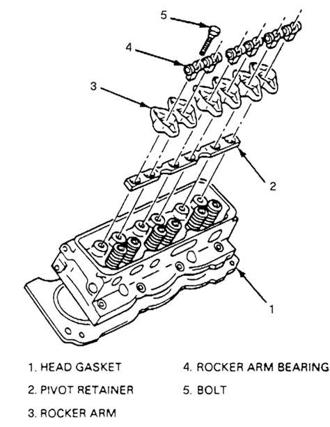 | Repair Guides | Engine Mechanical Components | Rocker