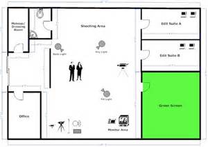 Smart Draw Floor Plans Film And Video Production How Wes Craven Does It And So