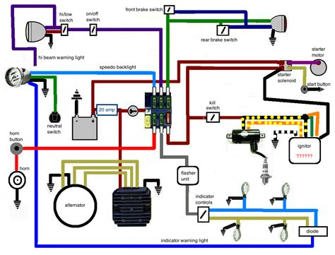 99 softail standard wiring diagram 99 ultra classic wiring