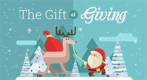 The Gift Of Giving by Envato Giving Away Premium Items Until Dec 24th 14