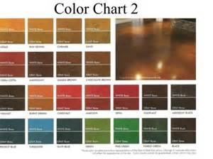 concrete stain color chart concrete stain color chart color cap stained concrete