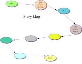 story map template new calendar template site