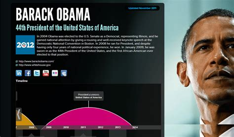 barack obama biography easy english 4 easy resume tools to breathe life into your resume and