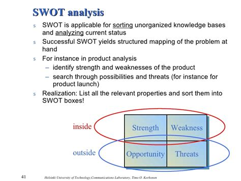 Analysis Of Product Development At by Product Development