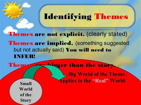 how to identify the themes of a story theme