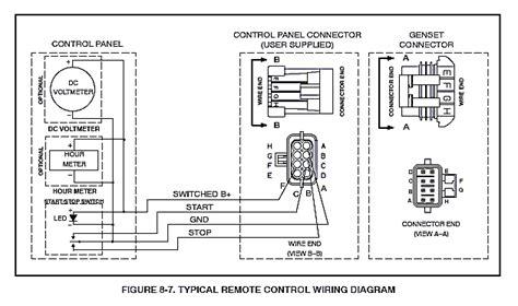 onan 5500 marquis gold generator wiring diagram wiring