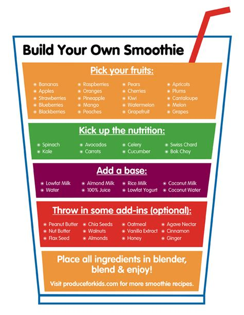 build your own smoothie 101taste