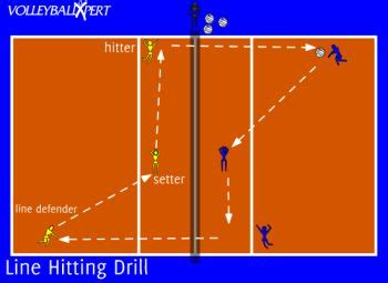 setting drills to do alone 264 best volleyball stuff images on pinterest volleyball