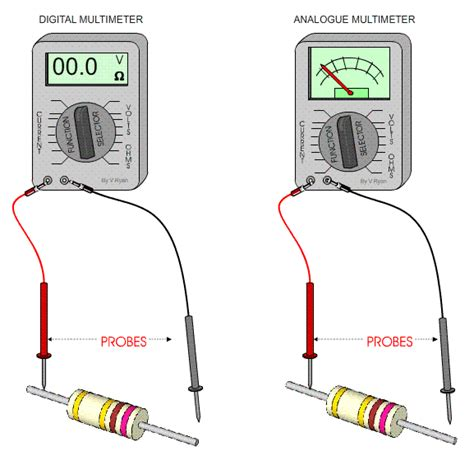 how do you test a resistor test instruments