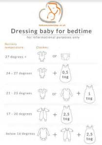 what to dress baby in for bed in the weather