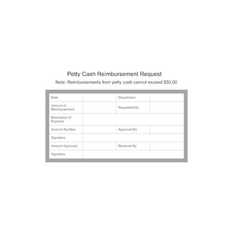 petty cash reimbursement request