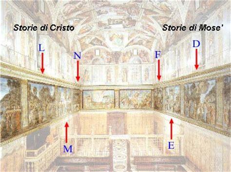 cappella sistina ingresso cappella sistina posizione dei pannelli esposti