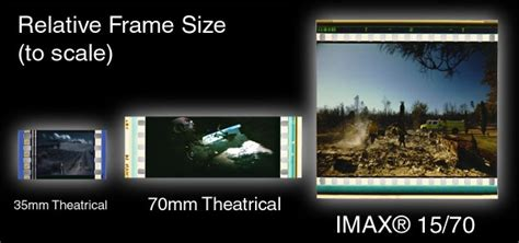 delaware s first and only imax theatre featuring a 70 cinesphere the worlds first permanent imax