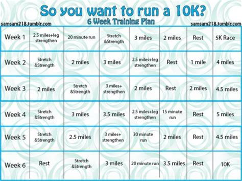 6 Week To 5k by So You Want To Run A 10k A 6 Week 10k Plan