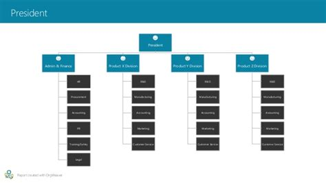 powerpoint org chart template divisional powerpoint org chart template color neutral