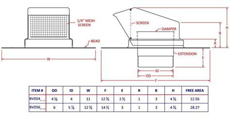 bath fan roof vent plasitc bath fan kitchen exhaust roof vent with stem famco
