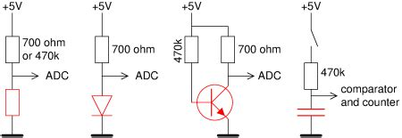 measure inductance with microcontroller measure inductance with avr 28 images inductivity meter using ic 555 microcontroller project