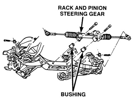 How To Remove Rack And Pinion by Repair Guides Power Rack Pinion Steering Gear
